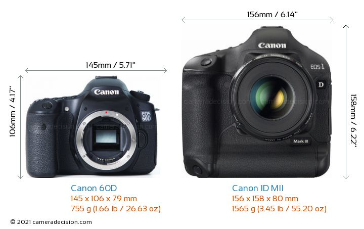 Canon 60D vs Canon 1D MII Camera Size Comparison - Front View