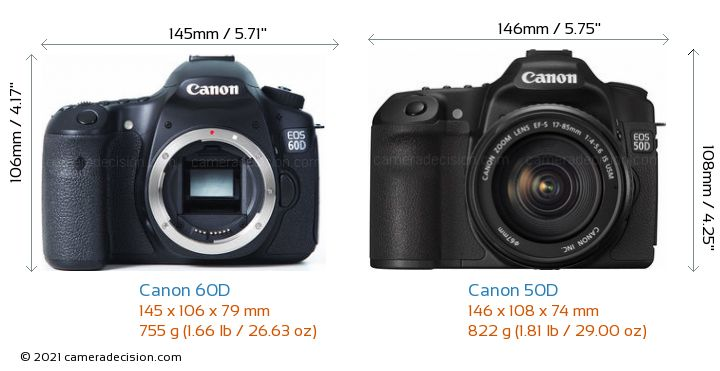 Canon 60D vs Canon 50D Camera Size Comparison - Front View