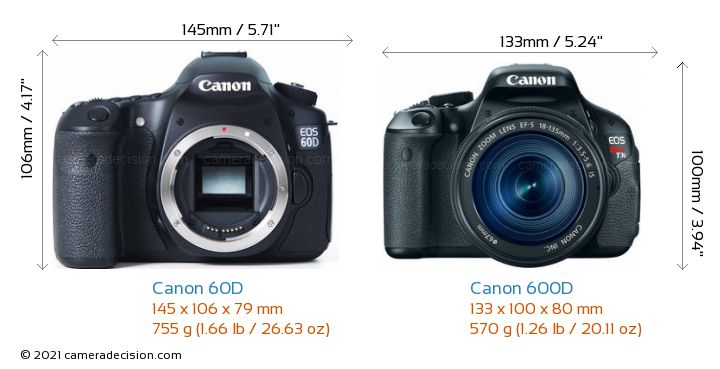 Canon 60D vs Canon 600D Camera Size Comparison - Front View