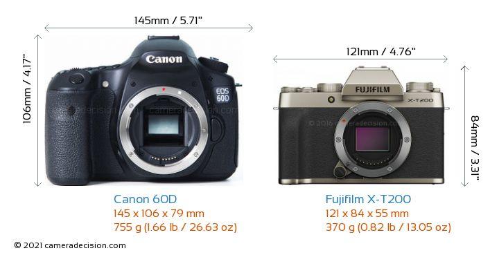 Canon 60D vs Fujifilm X-T200 Camera Size Comparison - Front View
