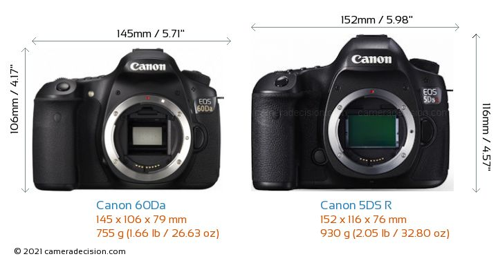 Canon 60Da vs Canon 5DS R Camera Size Comparison - Front View