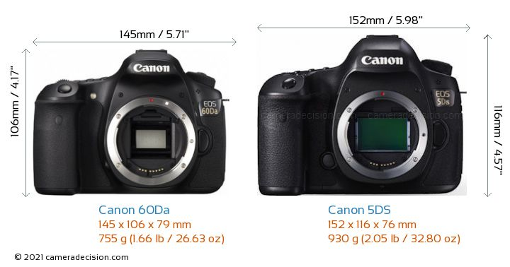 Canon 60Da vs Canon 5DS Camera Size Comparison - Front View