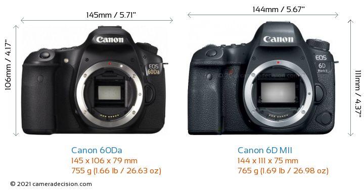 Canon 60Da vs Canon 6D MII Camera Size Comparison - Front View