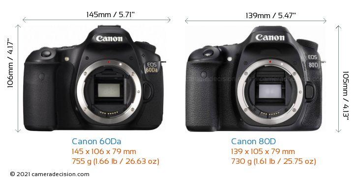 Canon 60Da vs Canon 80D Camera Size Comparison - Front View