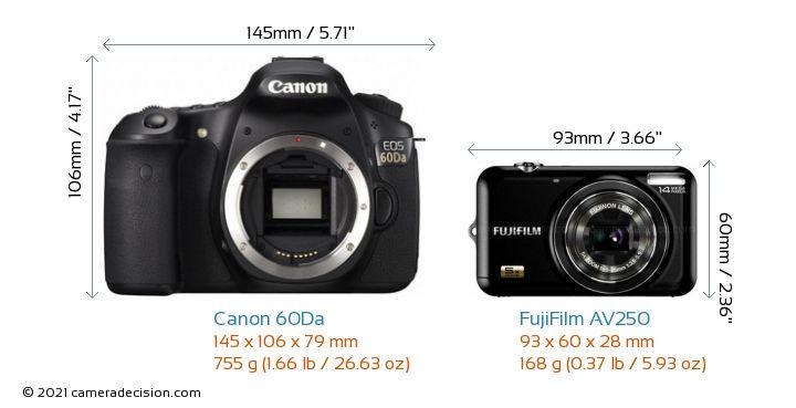 Canon 60Da vs FujiFilm AV250 Camera Size Comparison - Front View