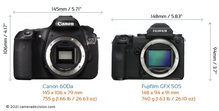 Canon 60Da vs Fujifilm GFX 50S Camera Size Comparison - Front View