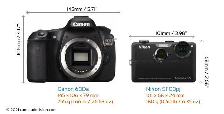 Canon 60Da vs Nikon S1100pj Camera Size Comparison - Front View