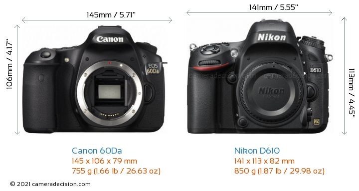 Canon 60Da vs Nikon D610 Camera Size Comparison - Front View