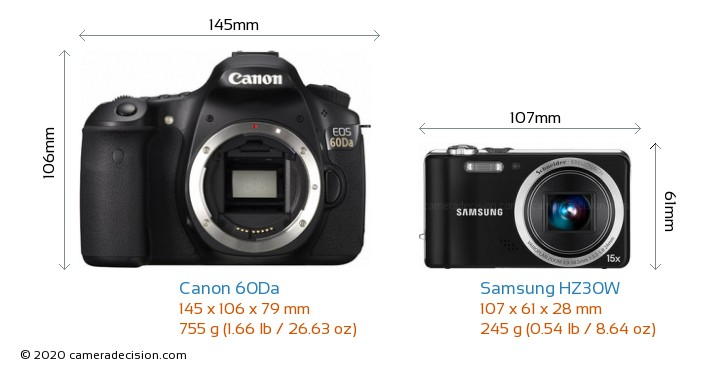 Canon 60Da vs Samsung HZ30W Camera Size Comparison - Front View