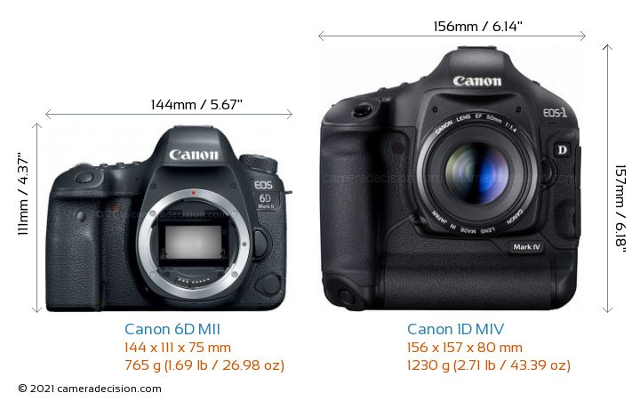 Canon 6d Mii Vs Canon 1d Miv Detailed Comparison