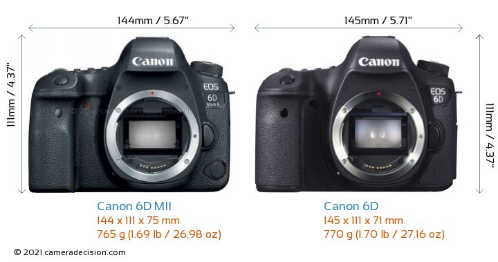 Canon 6D MII vs Canon 6D Camera Size Comparison - Front View