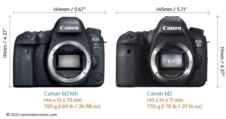 Canon 6D MII vs Canon 6D Camera Size Comparison - Front View