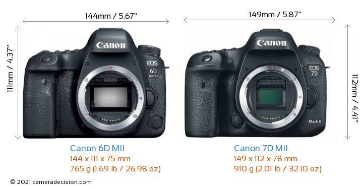 Canon 6D MII vs Canon 7D MII Camera Size Comparison - Front View