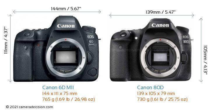Canon 6D MII vs Canon 80D Camera Size Comparison - Front View