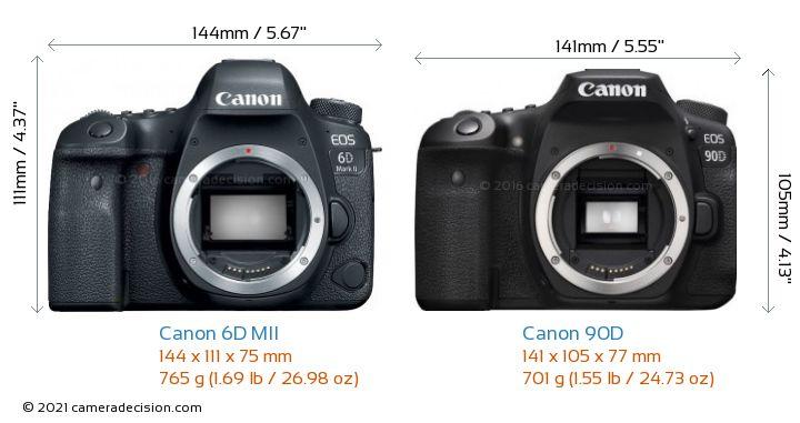 Canon 6D MII vs Canon 90D Camera Size Comparison - Front View