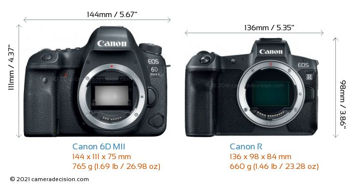 Canon 6D MII vs Canon R Camera Size Comparison - Front View
