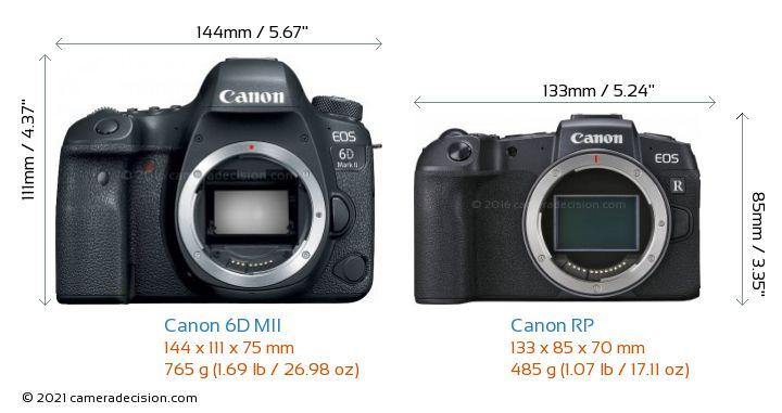 Canon 6D MII vs Canon RP Camera Size Comparison - Front View