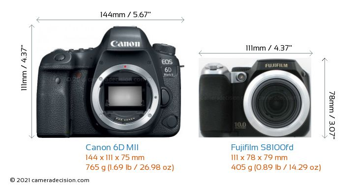 Canon 6D MII vs Fujifilm S8100fd Camera Size Comparison - Front View