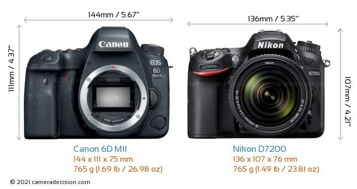 Canon 6D MII vs Nikon D7200 Camera Size Comparison - Front View