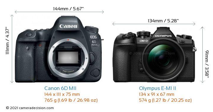 Canon 6D MII vs Olympus E-M1 II Camera Size Comparison - Front View