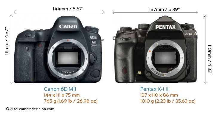 Canon 6D MII vs Pentax K-1 II Camera Size Comparison - Front View
