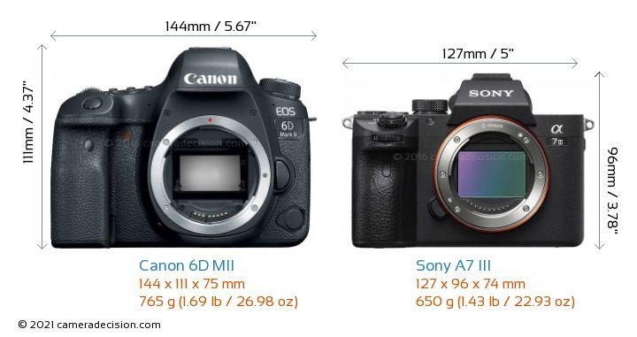 Canon 6D MII vs Sony A7 III Camera Size Comparison - Front View
