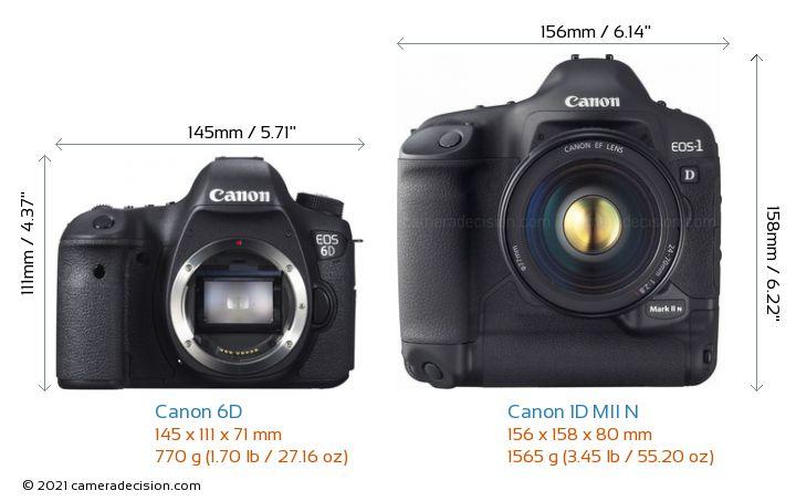 Canon 6D vs Canon 1D MII N Camera Size Comparison - Front View