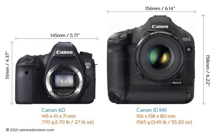 Canon 6D vs Canon 1D MII Camera Size Comparison - Front View