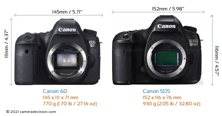 Canon 6D vs Canon 5DS Camera Size Comparison - Front View