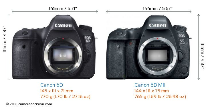 Canon 6D vs Canon 6D MII Camera Size Comparison - Front View