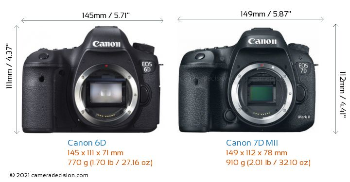 Canon 6D vs Canon 7D MII Camera Size Comparison - Front View
