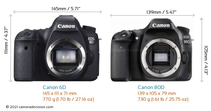 Canon 6D vs Canon 80D Camera Size Comparison - Front View