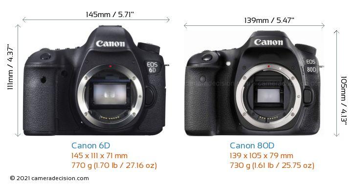 Canon 6D vs Canon 80D Camera Size Comparison - Front View