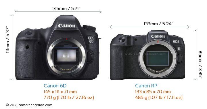 Canon 6D vs Canon RP Camera Size Comparison - Front View