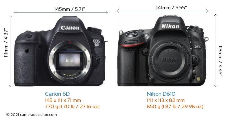 Canon 6D vs Nikon D610 Camera Size Comparison - Front View