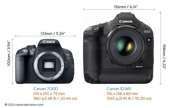 Canon 700D vs Canon 1D MII Camera Size Comparison - Front View