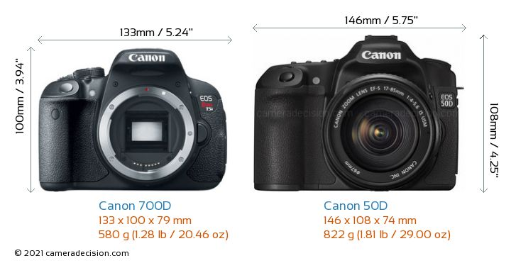 Canon 700D vs Canon 50D Camera Size Comparison - Front View