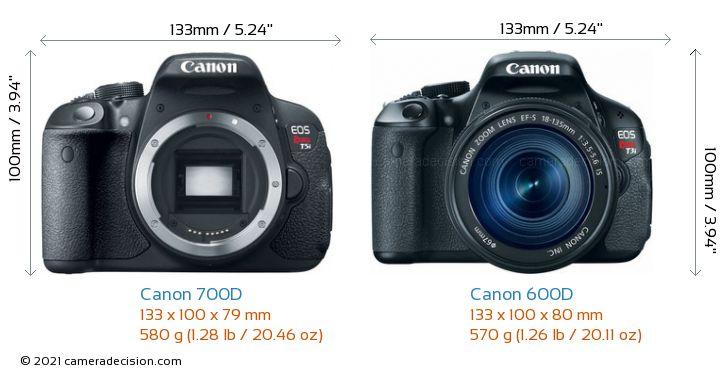 Canon 700D vs Canon 600D Camera Size Comparison - Front View