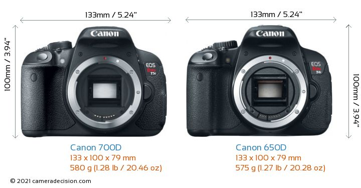 Canon 700D vs Canon 650D Camera Size Comparison - Front View