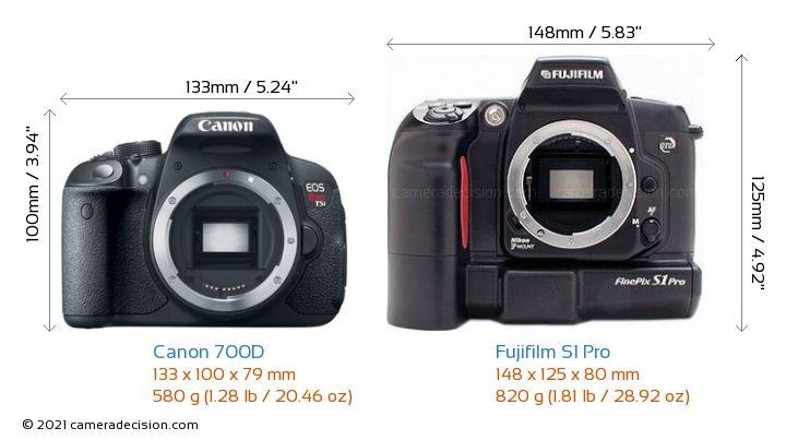 Canon 700D vs Fujifilm S1 Pro Camera Size Comparison - Front View