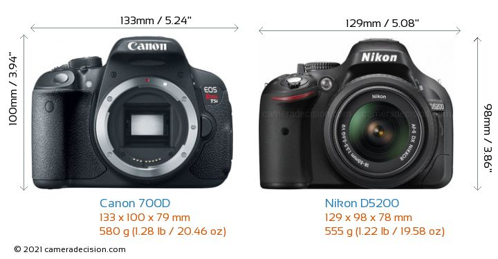 Canon 700D vs Nikon D5200 Camera Size Comparison - Front View