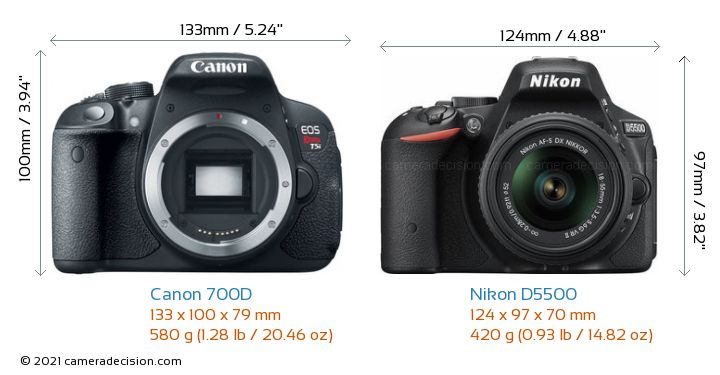 Canon 700D vs Nikon D5500 Camera Size Comparison - Front View