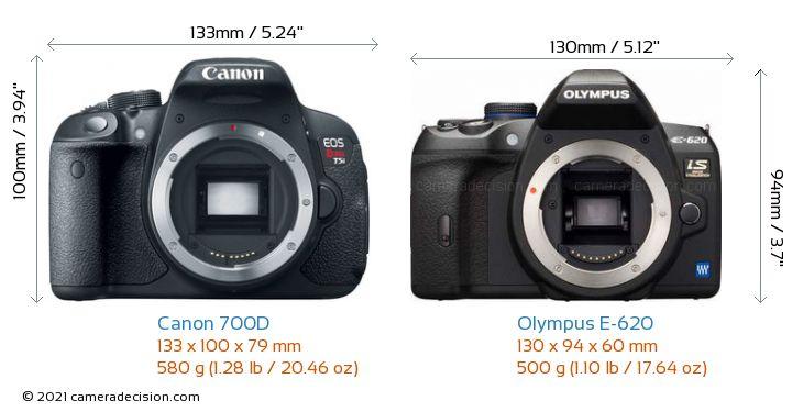 Canon 700D vs Olympus E-620 Camera Size Comparison - Front View