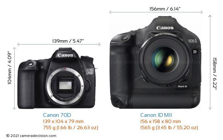 Canon 70D vs Canon 1D MII Camera Size Comparison - Front View
