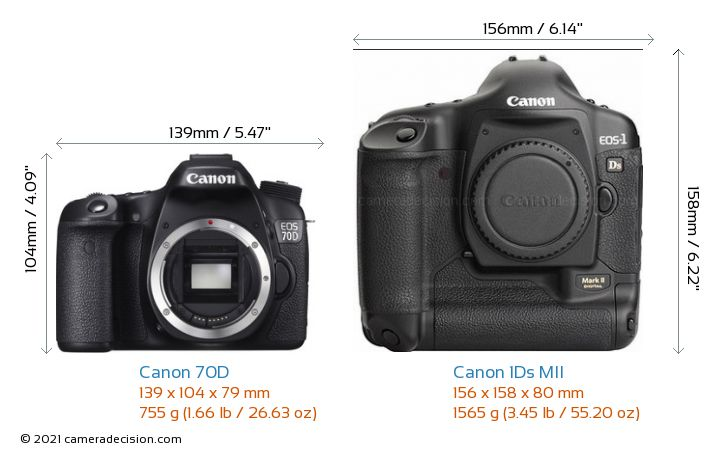 Canon 70D vs Canon 1Ds MII Camera Size Comparison - Front View