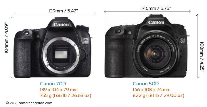 Canon 70D vs Canon 50D Camera Size Comparison - Front View