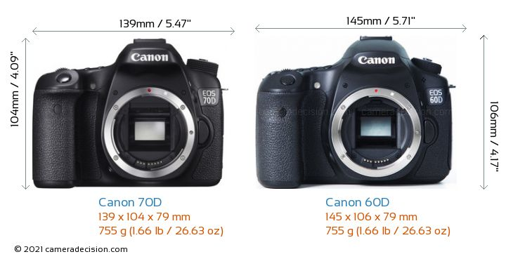 Canon 70D vs Canon 60D Camera Size Comparison - Front View