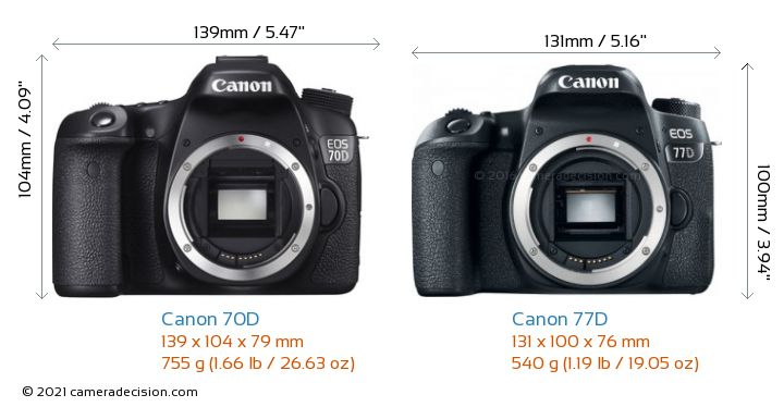 Canon 70D vs Canon 77D Camera Size Comparison - Front View