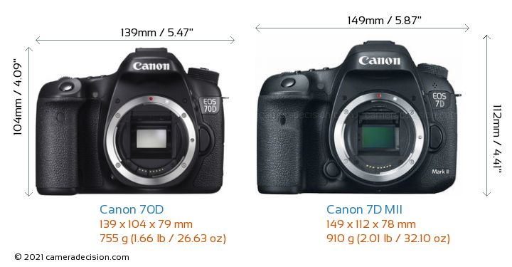 Canon 70D vs Canon 7D MII Camera Size Comparison - Front View