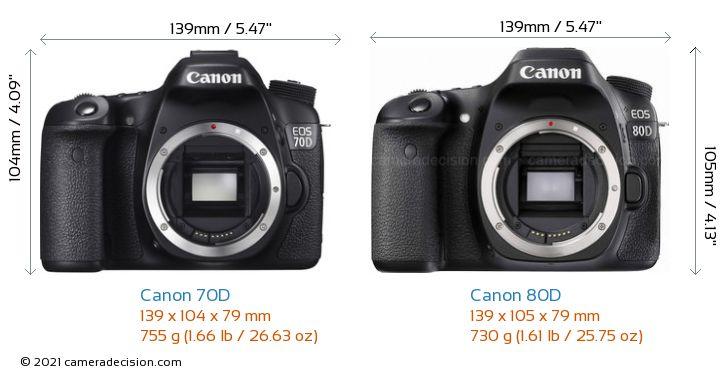 Canon 70D vs Canon 80D Camera Size Comparison - Front View
